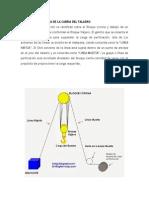 Cálculo de La Carga de La Cabria Del Taladro