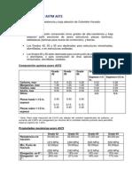 Acero Astm a242, A913, A572 propiedades