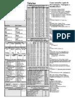 Criador de Personagens - PDF