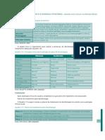 Principais etiologias da diarreia