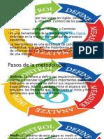 Metodologia DMAIC