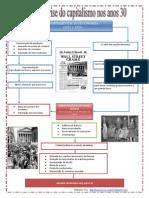 CRISE ANOS 30 SINTESE ESQUEMÁTICA.pdf
