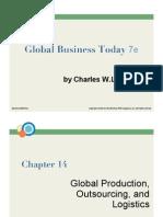 Global Production asdOutsourcing