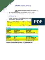 Diagrama de Bode.pdf