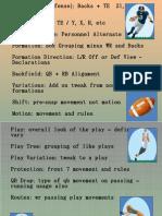 Football Terms DSVSupport
