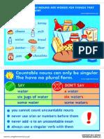 Engleza document