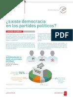 ¿Existe democracia en los partidos políticos?