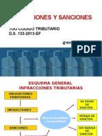 INFRACCIONES Y SANCIONES PPT_(ok).pptx