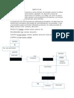 modelo entidad relacional