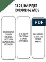 ETAPAS DE JEAN PIAJET.pptx