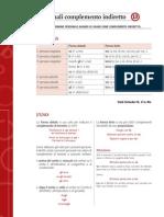 Scheda13_IPronomiPersonaliComplementoIniretto