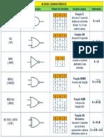Tabela de Circuitos Logicos
