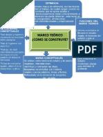 Marco Teórico 2