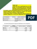 Sistema de Costos Para Empresas de Servicios