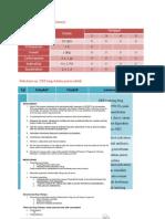 DRP Dan Guideline Terapi