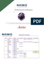 Key Performance Indicators V1 6
