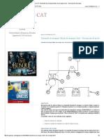Solenoide de Arranque (Motor de Arranque Uno) - Descripción de Prueba
