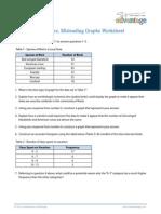 Misleading Statistics, Misleading Graphs Worksheet