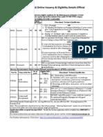 BARC Recruitment 2016 Online Vacancy & Eligibility Details Official