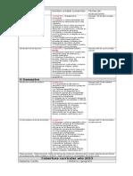 Cobertura Curricular Hist. y Geo