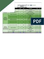 Matriz e Planos - Modulo II (880h) - Matriz Curricular 1
