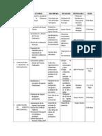 Cronograma Presupuesto Participativo MDSanJose