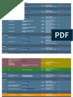 sarus 2008 class schedule