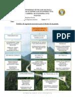 Esquema-estudios de Puente-Deber 02