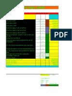 Actualizado Lista de Materiales Ordenes de Produccion