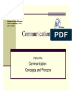 Communication by Dr.inas