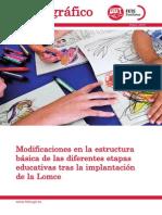 COMmonografico_lomce