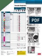 3M Respirator Selection Guide