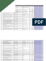 Financiamiento de ONG GRUFIDES según ACPI