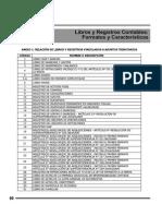 MODELO DE LIBROS TRIBUTARIOS.pdf