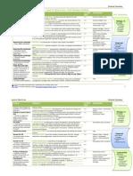 o&i full scheme outline april 2015