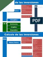 Calculo de Las Inversiones