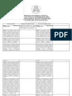 texto final modificaciones estatuto aprobadas por senado julio 2014 paralelo estatuto vigente.pdf