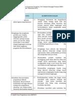 Lampiran 1 Analisis Kompetensi Kurikulum 2013 Kelas IX