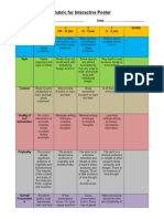 Rubric for Interactive Poster