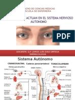 SIMPATICOMIMETICOS Y COLINERGICOS.pptx