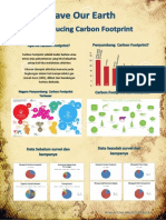 Poster Carbon Footprint