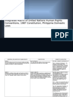Hr Integrated Framework