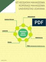 Poster Program Kerja Kopma UNUD