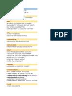 Cheat Sheet -- Cisco Network Live Issues -- 16 Feb, 2015