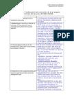 Consells per l'elaboració del comentari de text segons l'estructura de la prova de Selectivitat 2015