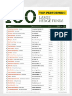 Top 100 Hedge Funds