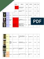 Elenco dei campioni di olio, Unioni Consumatori