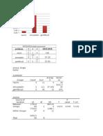 Data Terbaru Hiperlipidemia