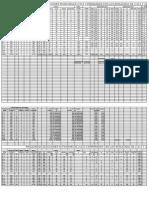Resultados Elecciones Municipales y Autonomicas 25-05-2015