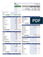 Monthly Household Budget 2015